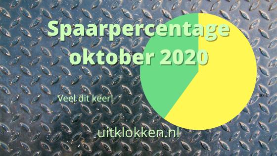 Spaarpercentage oktober 2020
