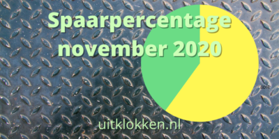 Spaarpercentage november 2020
